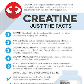Creatine: Just the Facts thumbnail