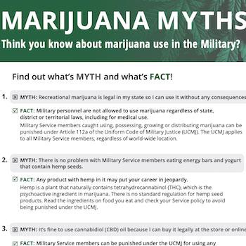 Marijuana Myths fact sheet